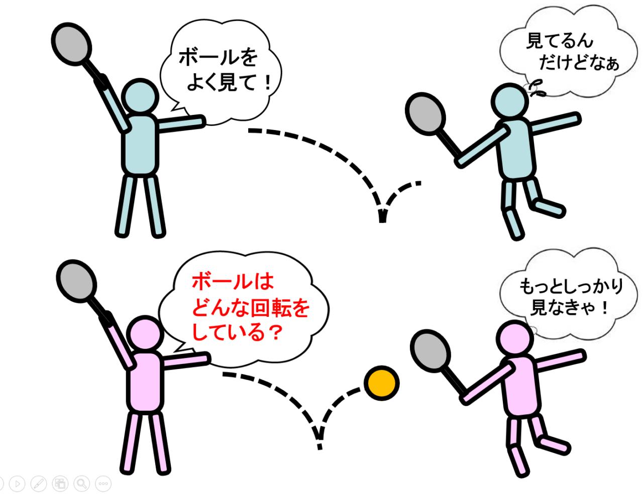 コーチング研修 人気カリキュラムのご紹介(基礎編 / 終日研修)の画像