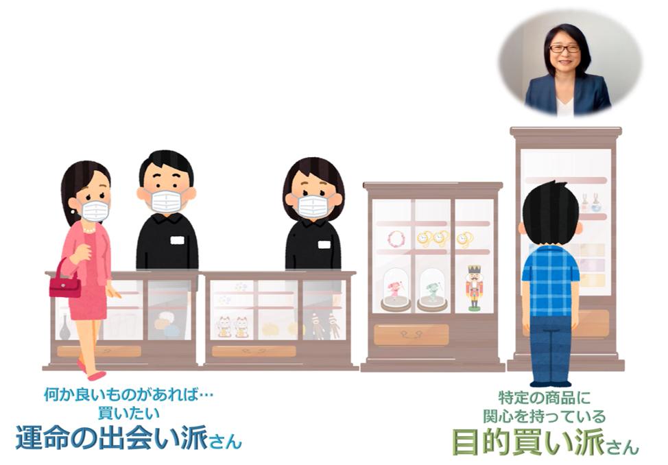 【動研修】withコロナ アプローチ研修 の画像
