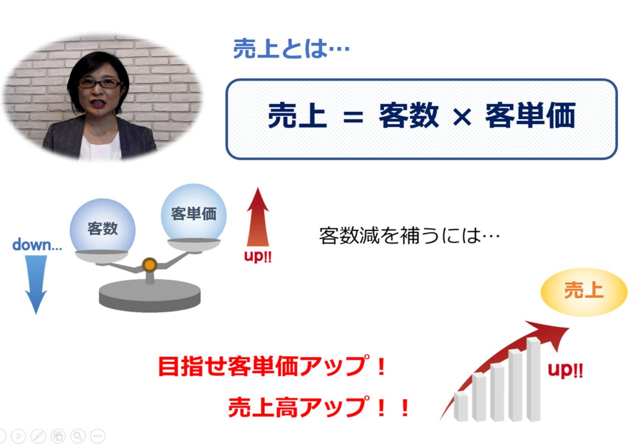 【動画】客単価アップ研修 ~商業施設編~の画像